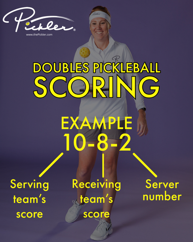 Doubles Pickleball Scoring | Pickler Pickleball