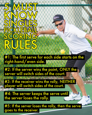 Pickleball Scoring Rules Singles Pickleball | Pickler Pickleball