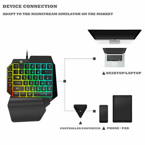 Mini One-Handed RGB LED Backlit USB Wired Gaming Keyboard