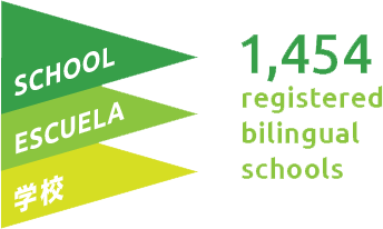 There are 1,454 registered bilingual schools in the USA
