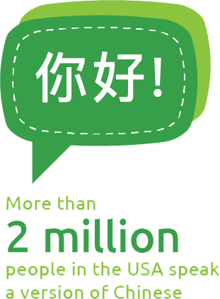 More than 2 million people in the USA speak a version of Chinese