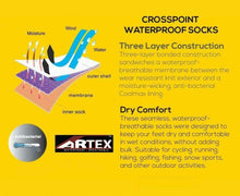 2019/20 Crosspoint Waterproof Crew Socks in Neon Yellow