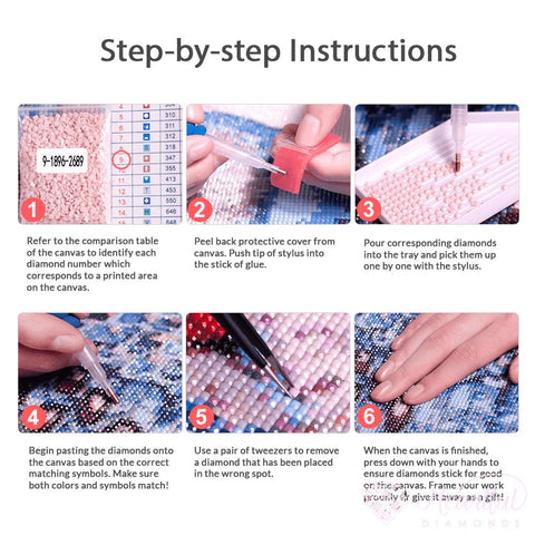 Image of Step by step instructions on how to do diamond painting