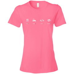 Eat Sleep Code Repeat Women's T-Shirt