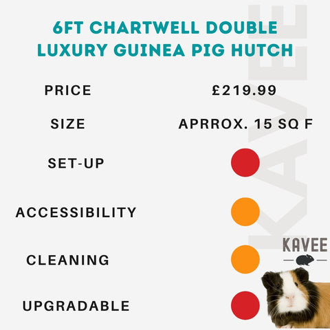 6ft chartwell double luxury guinea pig hutch kavee blog uk