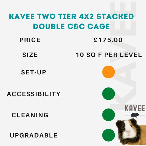 kavee two tiered 4x2 stacked double c and c cage for guinea pigs kavee blog uk
