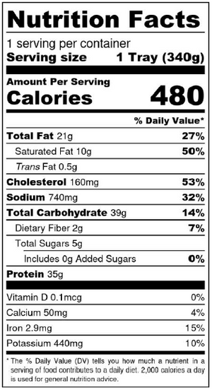nutritional table