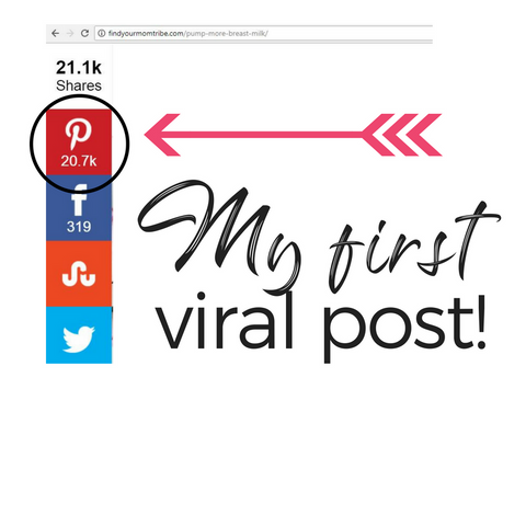 how to get a viral blog post on Pinterest