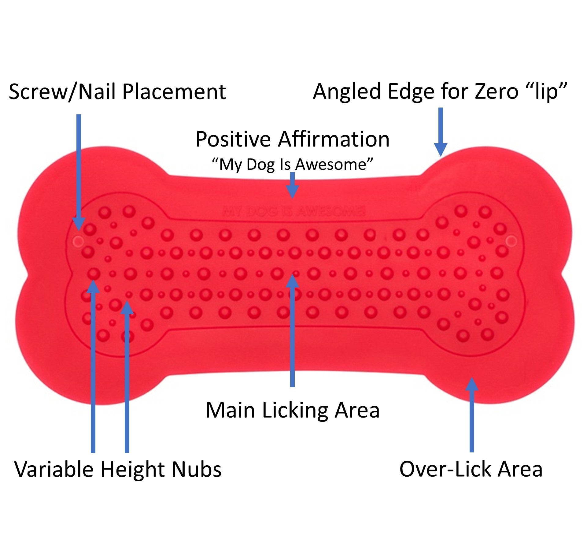Parts of the Lick Lick Pad, Red