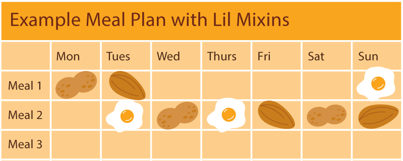Lil Mixins Box Set - Egg, Tree Nut, Peanut
