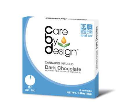 18:1 CBD:THC Dark Chocolate