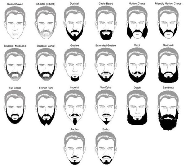 What beard style best suits you?