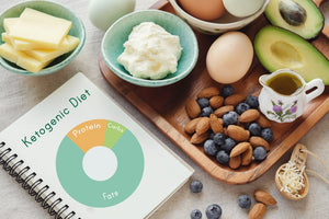 The Top 4 Benefits Of A Ketogenic Diet