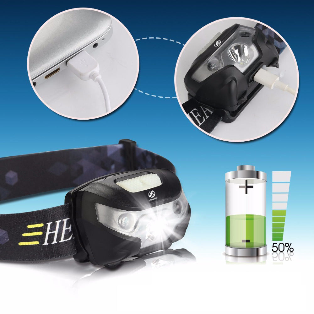 Shustar - Rechargeable LED Headlight