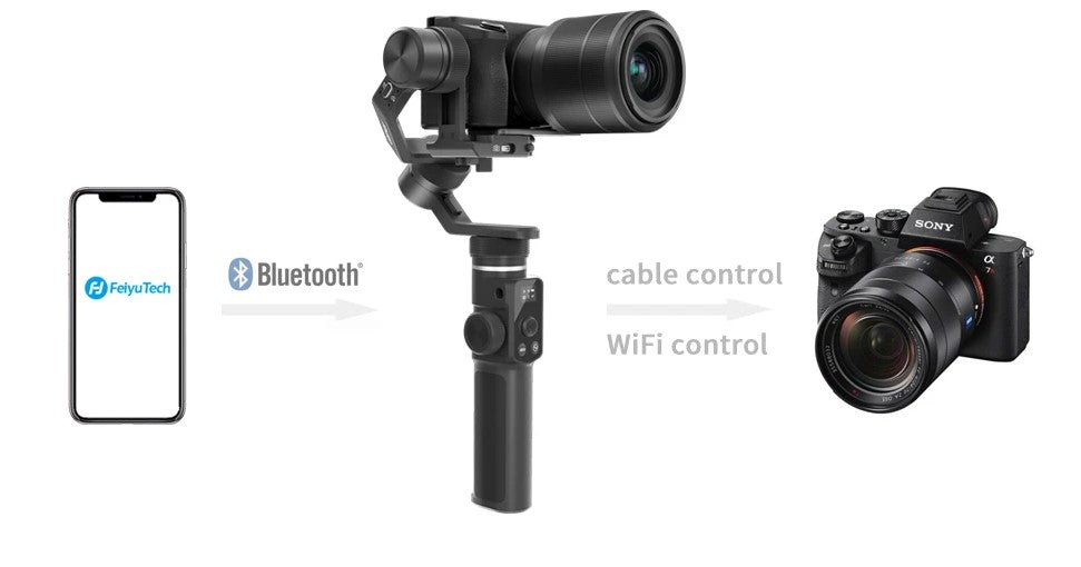 FeiyuTech G6 Max 3-Axis USB Wi-Fi Control Stabilized Handheld Gimbal for smartphone pocket camera action camera mirrorless cameras wifi control cable control