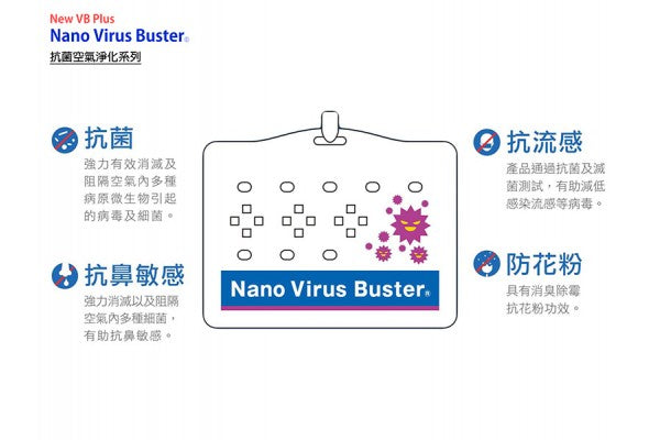 GadgetiCloud Nano Virus Buster 抗菌 抗流感 防鼻敏感 口罩 武漢 肺炎 病毒 日本製 抗鼻敏感