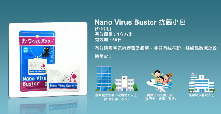 GadgetiCloud Nano Virus Buster 抗菌 抗流感 防鼻敏感 口罩 武漢 肺炎 病毒 日本製 小掛包 30日 一立方米