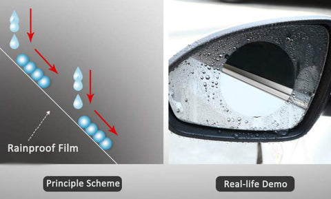 Rainproof film for Side Window and Rearview Mirror COMBO For Car Rear View Mirror scratch proof anti-static car window mirror waterproof anti fog film rainproof car sticker car side mirror waterproof membrane for car rearview mirror side waterproof Rearview Mirror Protective Film Glass Film Hydrophobic Protective principle scheme demo - GadgetiCloud