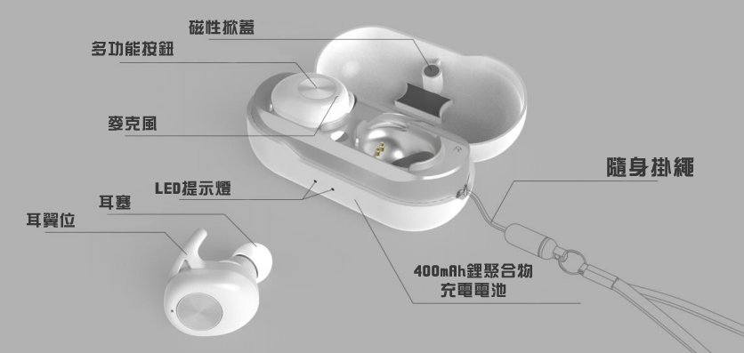 TWS True Wireless Stereo Invisible Earbuds Airpods with Charging Case GadgetiCloud 真無線 藍牙立體聲 耳機 連耳機充電盒及掛繩