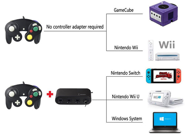 GameCube Controller for Nintendo Wii and GameCube (2 Packs) GameCube Controller roms adapter adapter switch switch adapter adapter for pc symphonic green controller smash 4 controller oem controller super smash bros edition wario controller connection - GadgetiCloud