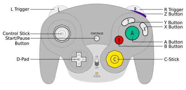GameCube Controller for Wii U and Nintendo Switch - Imartcity different buttons and switches