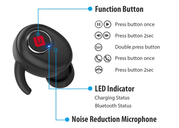 Geekee True Wireless In-Ear Bluetooth IPX5 Sports Earbuds imartcity button usage