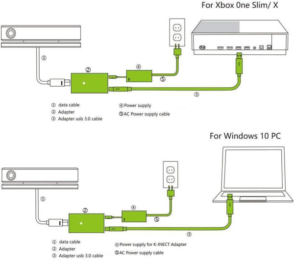 Kinect Adapter for Xbox One S, Xbox One X and Window 10 PC