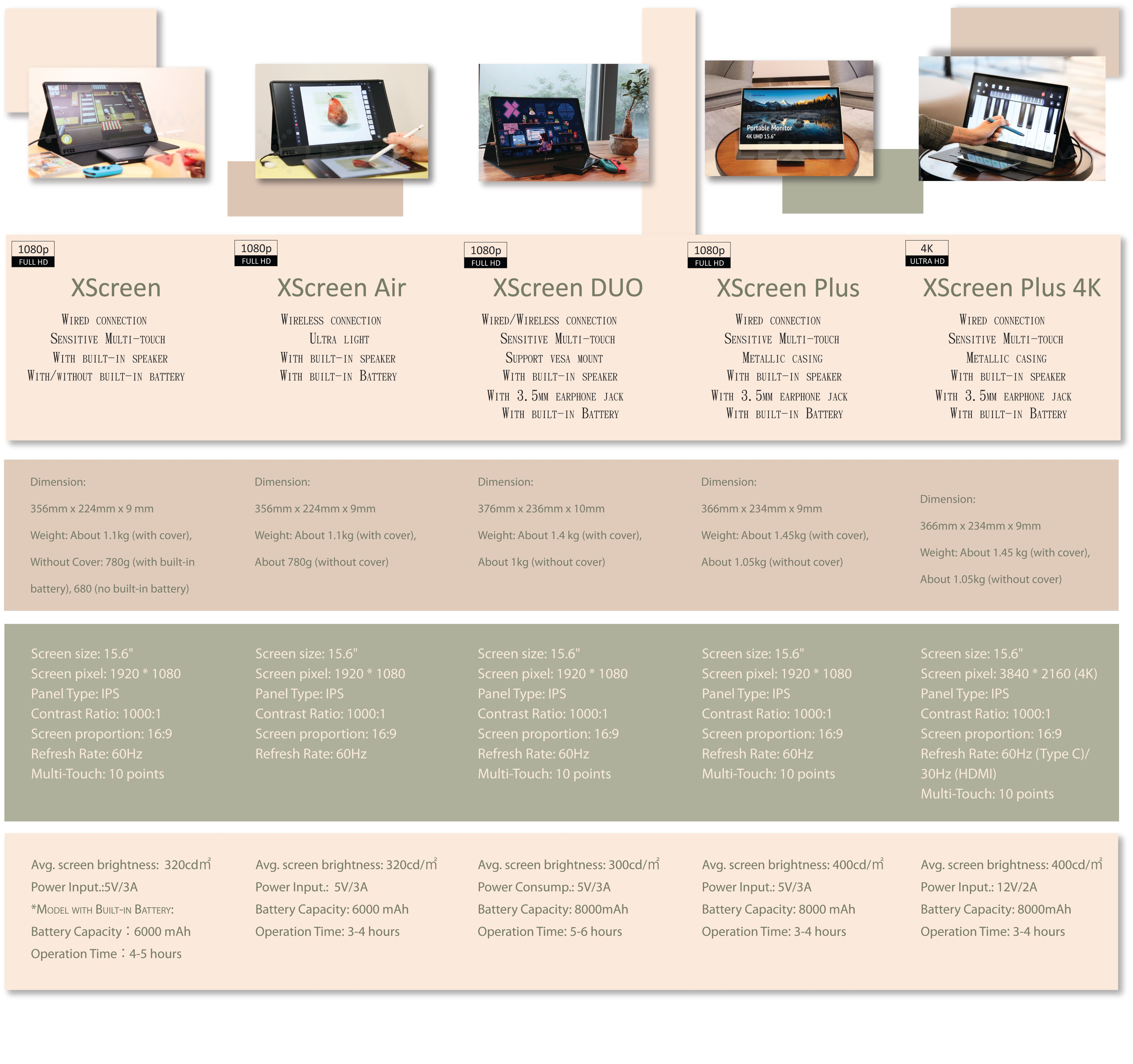 Xscreen potable monitor 15.6 screen differences between different models
