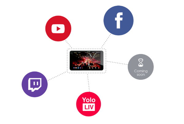 YYoloLiv YoloBox Yololivbox Portable Live Stream Studio Broadcast Box with battery Wifi 4G Encoder 1080P HD video recording four in one 4-in-1 streaming gear on Facebook Youtube Twitch Capture card Switcher Studio DSLR Controller without OBS on social platform - iMartCity