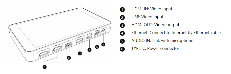 YYoloLiv YoloBox Yololivbox Portable Live Stream Studio Broadcast Box with battery Wifi 4G Encoder 1080P HD video recording four in one 4-in-1 streaming gear on Facebook Youtube Twitch Capture card Switcher Studio DSLR Controller without OBS specifications - iMartCity