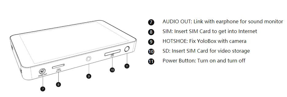 Gadgeticloud YoloLiv YoloBox Yololivbox Portable Live Stream Studio Broadcast Box with battery Wifi 4G Encoder 1080P HD video recording four in one 4-in-1 streaming gear on Facebook Youtube Twitch Capture card Switcher Studio DSLR Controller without OBS 直播 實況 直播專用 臉書直播 fb直播 直播設備 直播器 擷取盒 fb.gg details specifications