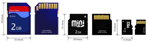 Different Types of Memory Cards - GadgetiCloud sim card details spec