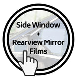 rainproof film combo