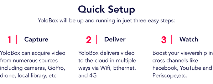 YYoloLiv YoloBox Yololivbox Portable Live Stream Studio Broadcast Box with battery Wifi 4G Encoder 1080P HD video recording four in one 4-in-1 streaming gear on Facebook Youtube Twitch Capture card Switcher Studio DSLR Controller without OBS Quick setup - iMartCity