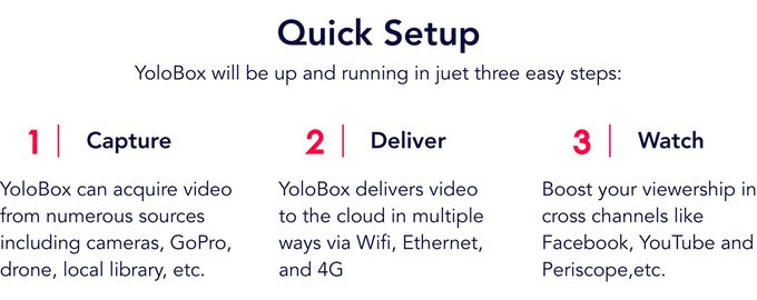 Gadgeticloud YoloLiv YoloBox Yololivbox Portable Live Stream Studio Broadcast Box with battery Wifi 4G Encoder 1080P HD video recording four in one 4-in-1 streaming gear on Facebook Youtube Twitch Capture card Switcher Studio DSLR Controller without OBS 直播 實況 直播專用 臉書直播 fb直播 直播設備 直播器 擷取盒 fb.gg quick setup setting how to
