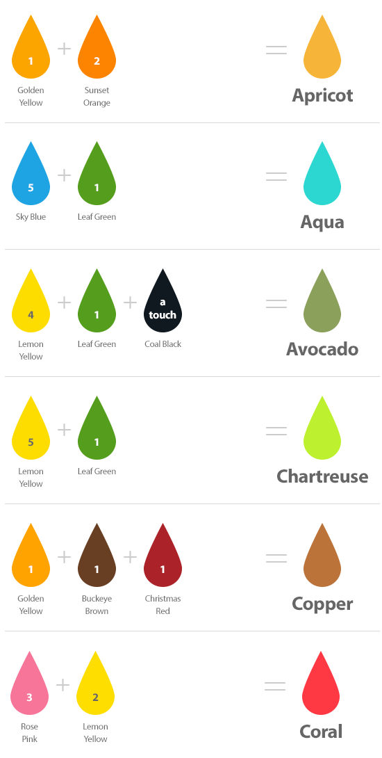 Chefmaster Blog Color Mixing Guide For Food Coloring Chefmaster La