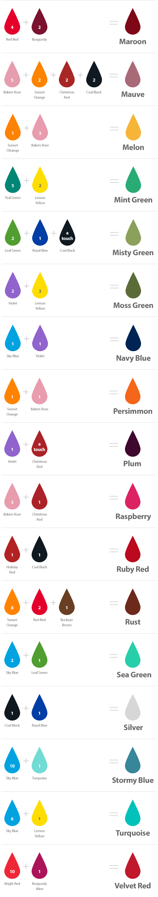 Chefmaster Blog | Color Mixing Guide for Food Coloring ...