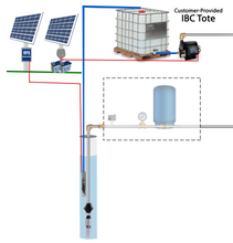 RPS+IBC - Simple Well Pump and Water Pressure System