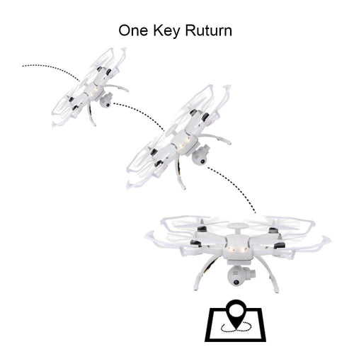 Mini Drone RC helicopter AOSENMA CG035 Brushless Double GPS 5.8G FPV1080P Gimbal Camera Quadcopter Drone - http://www.next-generation.store