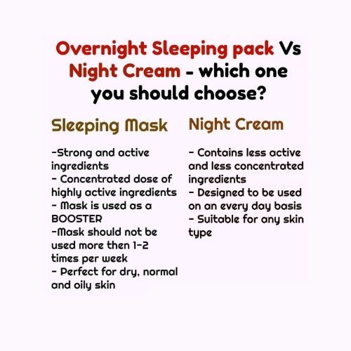 Korean sleeping overnight mask