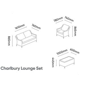 Kettler Charlbury 4 Seat Lounge Set dimensions and measurements