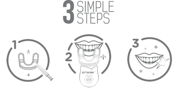 teeth whitening steps