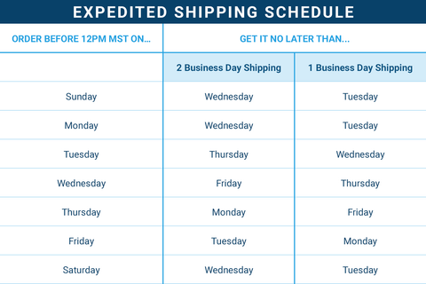 expedited shipping policies