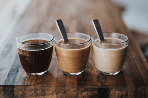 What is Keto Coffee?