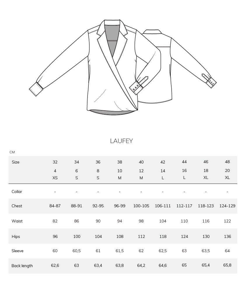 Laufey measurement table