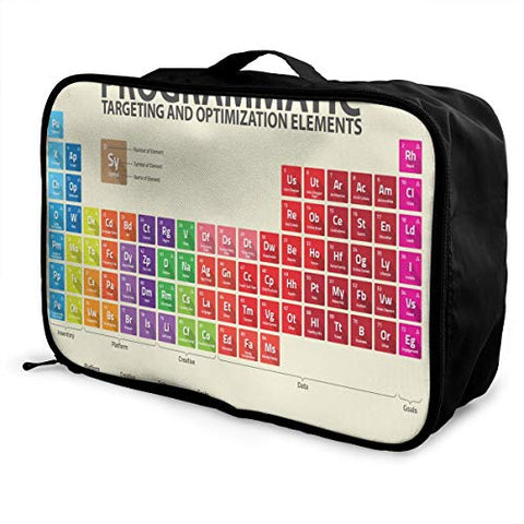 Travel Bags Periodic Table Of Programmatic Portable Foldable Trolley Handle Luggage Bag
