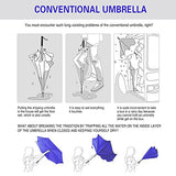 Spar. Saa Double Layer Inverted Umbrella With C-Shaped Handle, Anti-Uv Waterproof Windproof