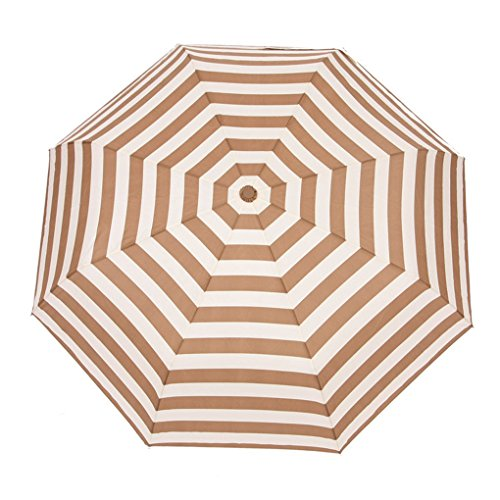 FakeFace Navy Stripes Style Compact Triple Folding Automatic Umbrella Auto Open & Close Travel
