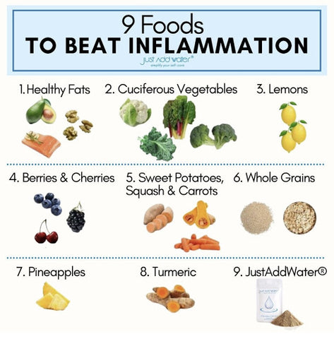9 Foods To Reduce Chronic Inflammation