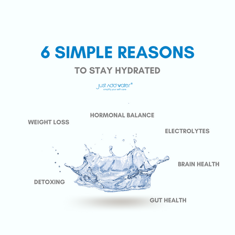 6 reasons to stay hydrated
